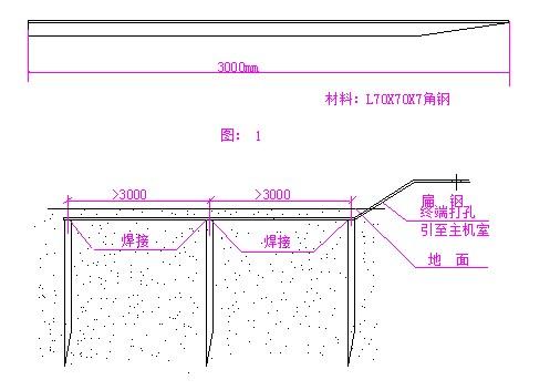 w88下载检测站设施条件与基本人员配备